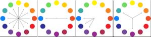 harmonia-cores-circulo-cromatico